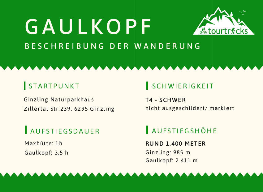 Wanderbeschreibung Gaulkopf Infografik von tourtricks
