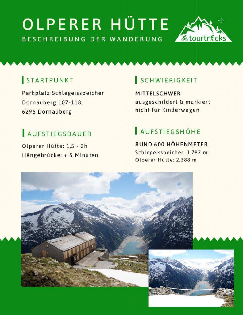 Wanderbeschreibung Olperer Hütte Zillertal vom Schlegeisspeicher